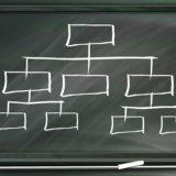 【塾の掛け持ち】大学受験に効果ある?メリット・デメリットとおすすめの組み合わせを紹介