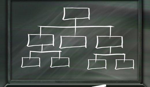 【オススメ塾選び】塾の掛け持ちは効果的か?効果的な場合もそうでない場合もある